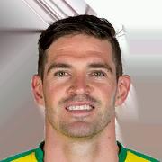 Kyle Lafferty