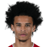 SANÉ FIFA 21 Ones to Watch