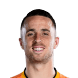 DIOGO JOTA FIFA 21 Ones to Watch